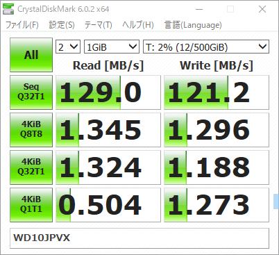 HDD WD10JPVXのベンチマークテストの結果 SeqQ32T1読み書きともに120MB/s台で、4KiBQ32T1の読み書きともにが1MB/s台となっている