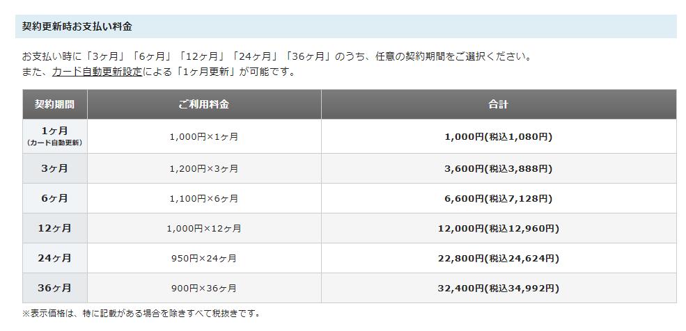 XserverのX10プランの契約更新の料金表