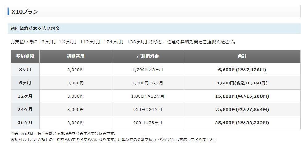 XserverのX10プランの初回契約時の料金表