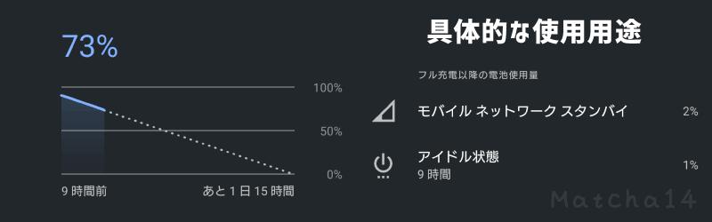 Xperia 1 IIIでの夜間9時間における電池消費(過去画像)