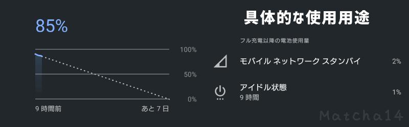Xperia 1 IIIでの夜間9時間における電池消費/5%の消費だった